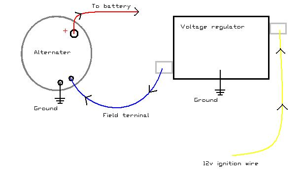 Jeep Xj Alternator Wiring Diagram circuit diagram template