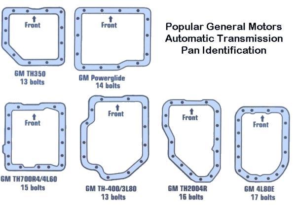Automatic Trans Dimensions