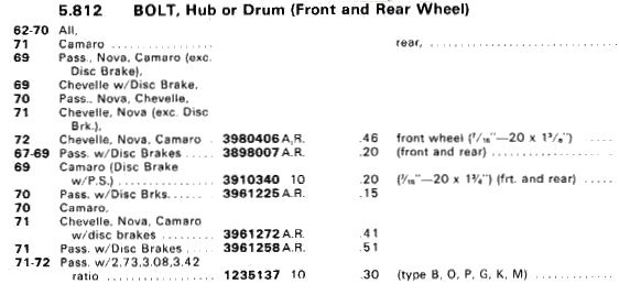 Generic Rear Axle Info