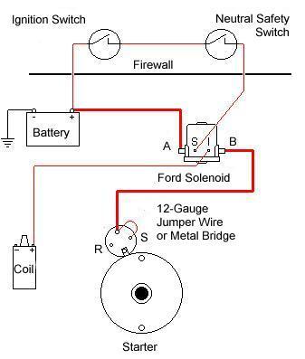 With 73 Chevy Nova Starter Wiring Diagram On 73 Nova Wiring Diagram