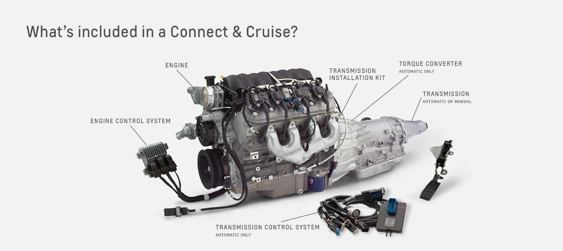 gm l99 engine