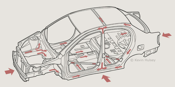 crumple zones diagram