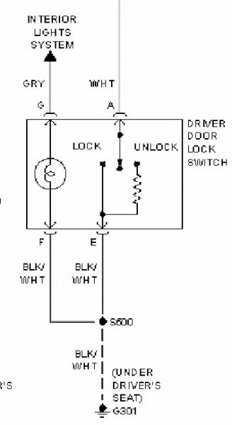 Chevrolet Hhr Wiring Diagram - Wwwcaseistore \u2022