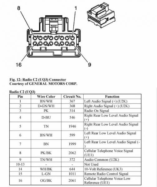 Chevy Hhr Radio Wiring Diagram Wiring Diagram 2019