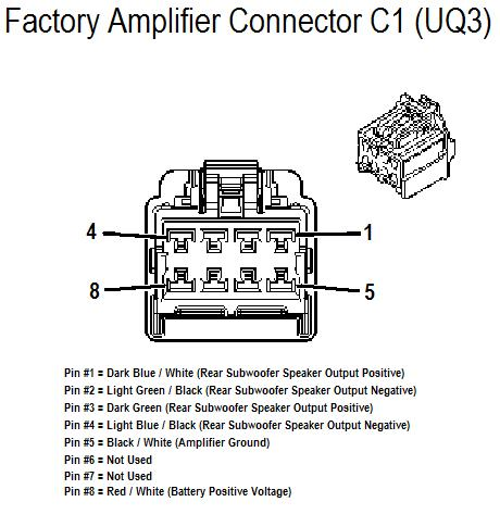 Chevy Hhr 2006 Fuse Diagram Electronic Schematics collections