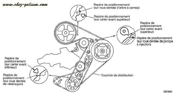 porsche schema moteur tondeuse