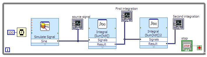 Integration in Labview - NI LabVIEW - Chief Delphi