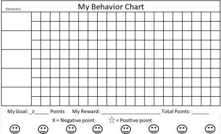 ADHD Behavior Charts for Kids - printable behavior chart