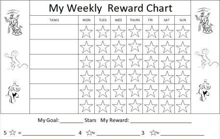 free kids reward charts - Onwebioinnovate - Kids Behavior Chart Template