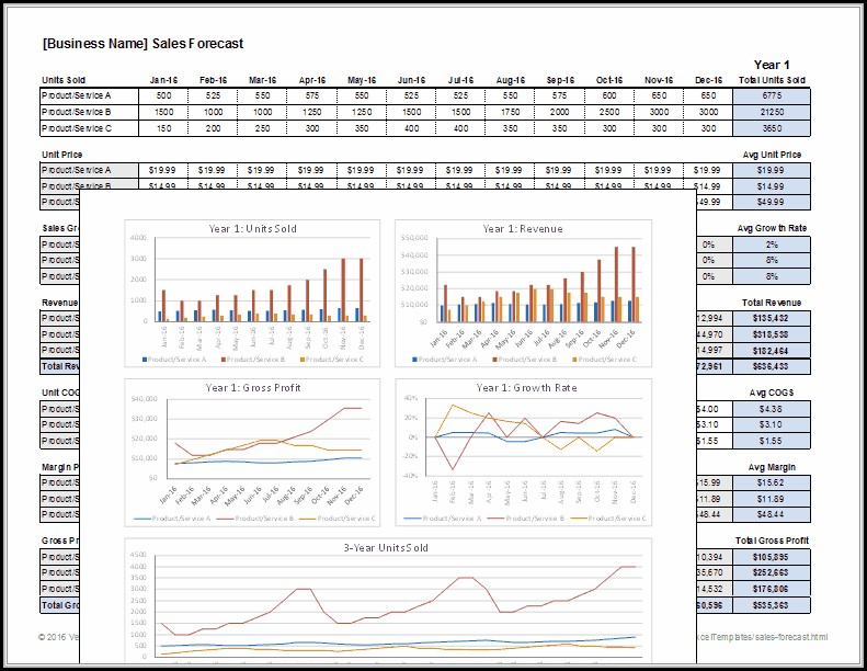 Sales Forecast Spreadsheet Template Excel - Template 1  Resume