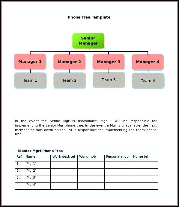 Editable Phone Tree Template - Template 2  Resume Examples #G28Be5v3gE