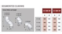 Stove Pipe: Stove Pipe Dimensions