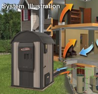 Outdoor Wood Burning Furnace - Boilers - Madison WI to E ...