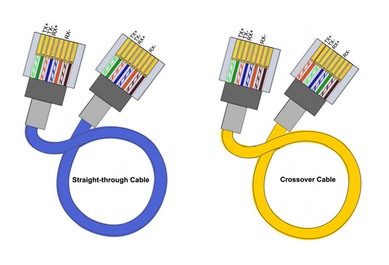 Ethernet Patch Cable Wiring Guide - Fiber optics
