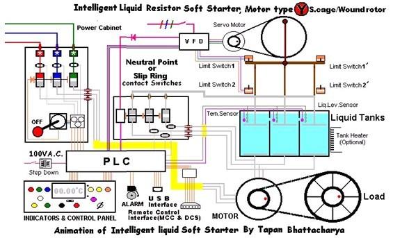 Slip Ring Motor Starter Wiring Diagram - Yavmraqeuoblomboinfo \u2022