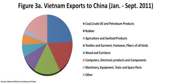 Vietnam\u0027s Relations with China A Delicate Balancing Act China