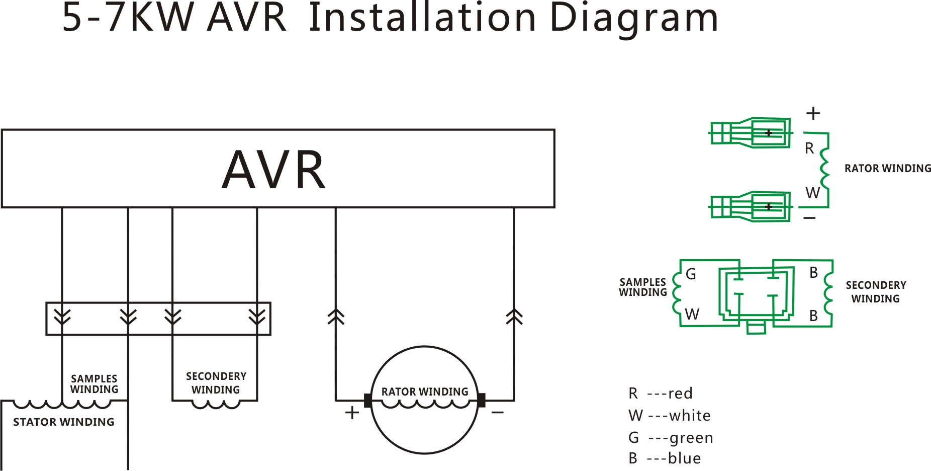 generator avr connection diagram