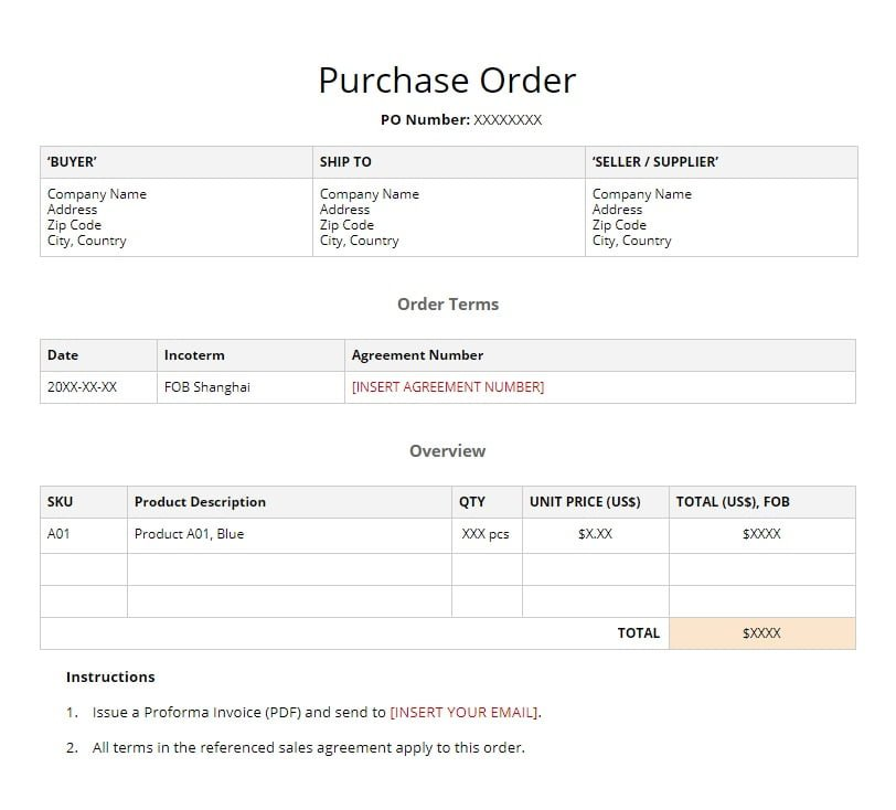 What is a Purchase Order and Proforma Invoice?