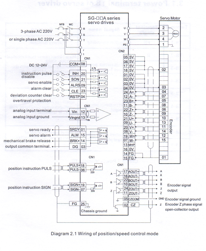 cnc machine electrical wiring diagram