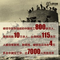 """Of the over 8 million Chinese laborers forced into service by the Japanese army, there were over 100k Hong Kong compatriots and 1.15 million Taiwan compatriots were killed or maimed. Of the over 40k Chinese laborers forcibly shipped to Japan, nearly 7k died in Japan."""