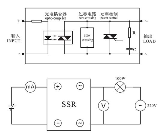 SSR-DA□□W1/SSR-AA□□W1,solid state relay omron - China Xurui