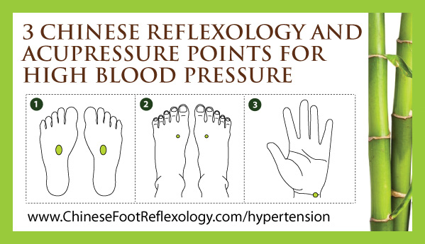 3 Chinese Reflexology and Acupressure Points for High Blood Pressure
