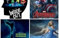 Disney Crosses Five Billion Dollar Movie Mark in 2015