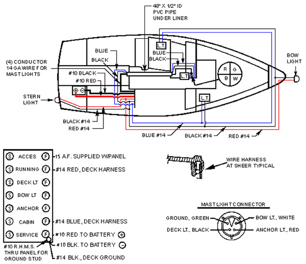 Wiring Diagram For Catalina 25 Sailboat Wiring Diagram
