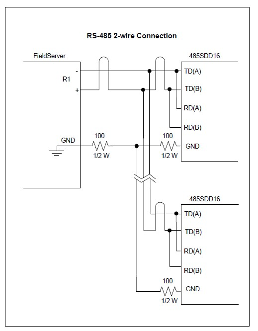bacnet wiring guidelines