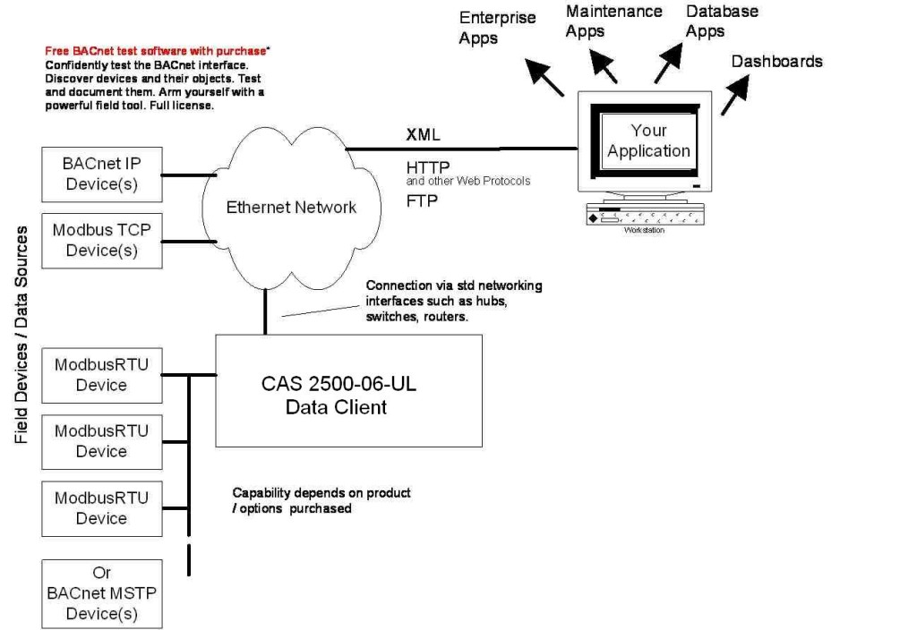 Bacnet Mstp Wiring Guidelines - Wiring Solutions