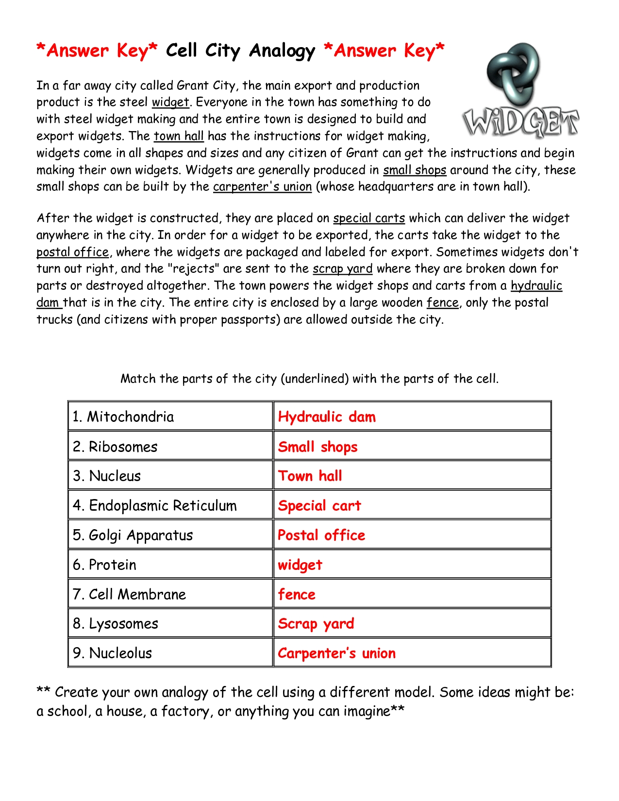 {City Analogy Worksheet Answers resultinfos – Cell City Analogy Worksheet