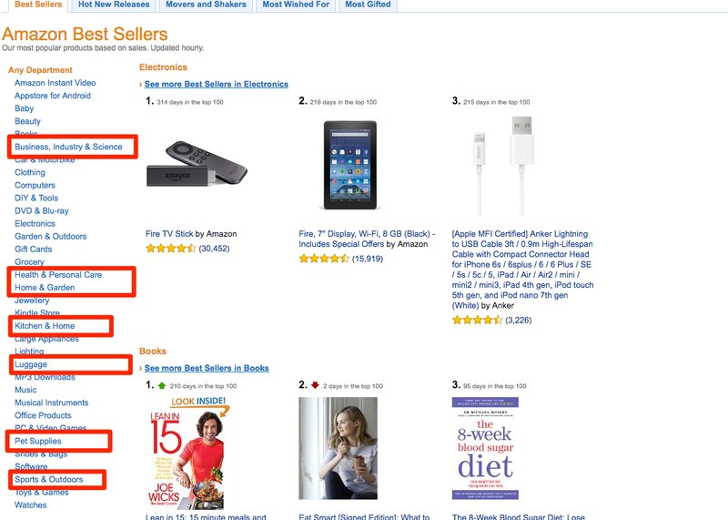 Amazon - bestesellers