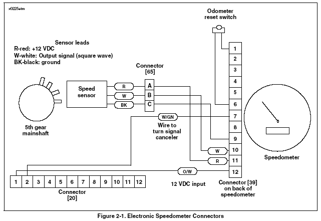 yamaha speedometer wiring