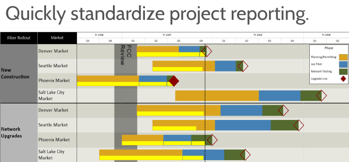 creating gantt chart in excel