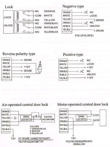 chrysler voyager central locking wiring diagram
