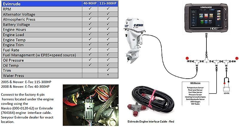 evinrude etec wiring diagram wire dryer plug installation images vw