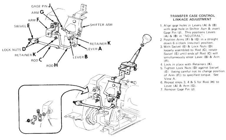 chevy shift linkage diagram