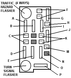 1988 chevy silverado fuse box diagram