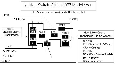 1978 Chevy Ignition Switch Wiring Diagram - Wiring Diagrams
