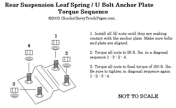 Chevy Truck Front and Rear Suspension Specifications - Fastener - bolt torque chart