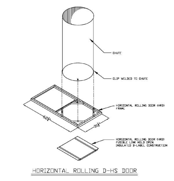 Trash Chute Discharge Door - Horizontal Rolling HRD solutions