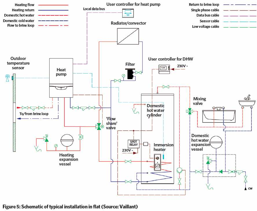 proform mc45 wiring diagram