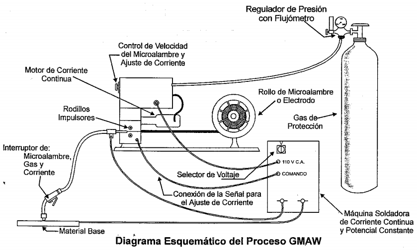 1999 gmc ignition Schaltplang