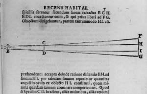 Telescopio refractor de Galileo