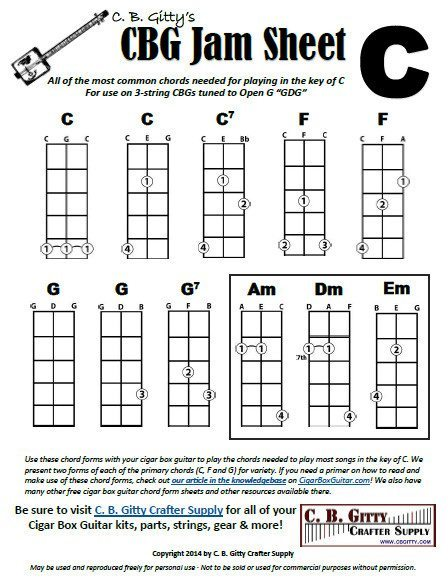 Jamming Guides for 3-string Cigar Box Guitars Chords for Keys of C