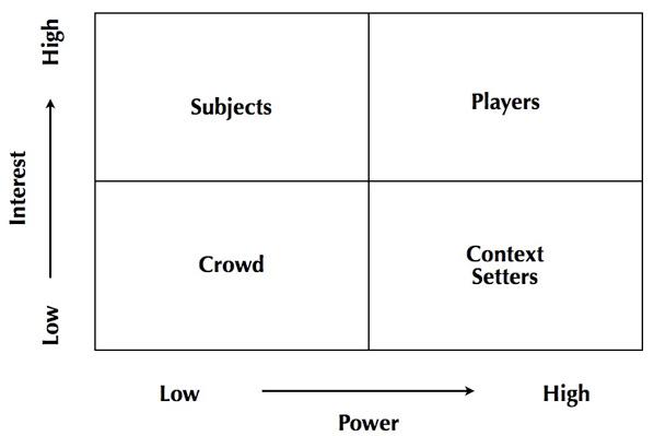 Deliberative Priority Setting \u2013 a CIHR KT module - CIHR
