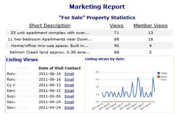 Sample Marketing Report Template  HubSpot\u0027s Best Practices for