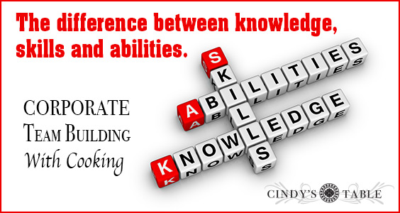 Knowledge, Skills, and Abilities
