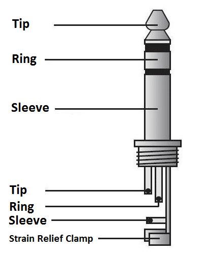 tip ring sleeve wiring diagram