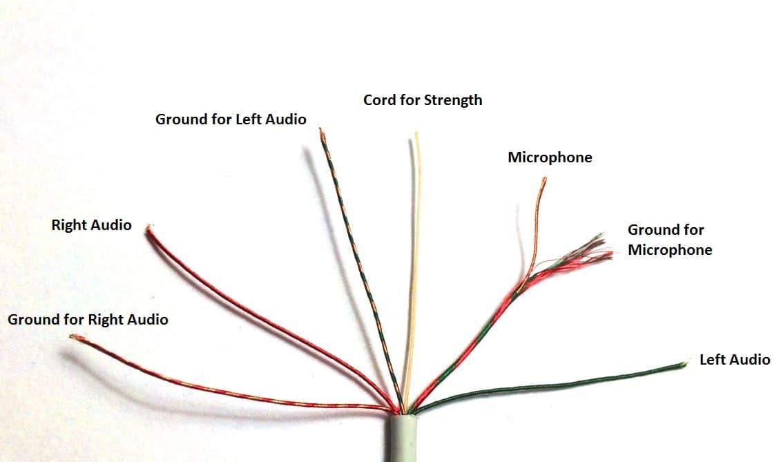 usb to headphone jack wiring diagram